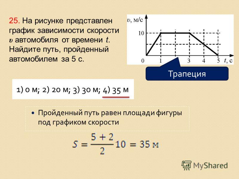 1) 0 м ; 2) 20 м ; 3) 30 м ; 4) 35 м Пройденный путь равен площади фигуры под графиком скорости Трапеция 25. На рисунке представлен график зависимости скорости υ автомобиля от времени t. Найдите путь, пройденный автомобилем за 5 с.