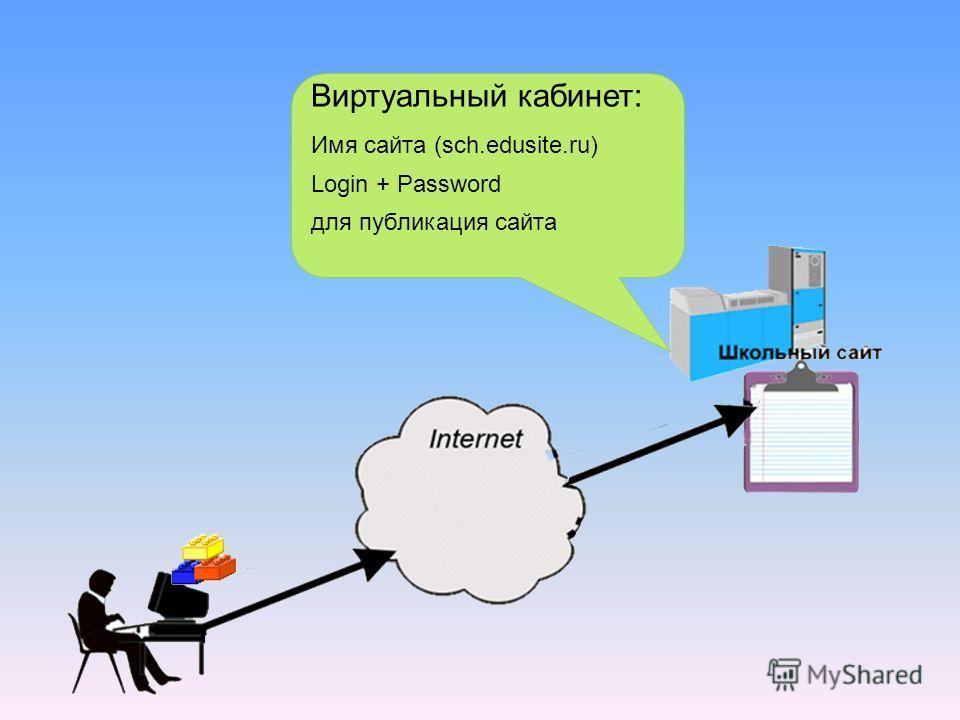 Виртуальный кабинет: Имя сайта (sch.edusite.ru) Login + Password для публикация сайта