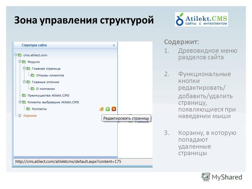 Зона управления структурой Содержит: 1.Древовидное меню разделов сайта 2.Функциональные кнопки редактировать/ добавить/удалить страницу, появляющиеся при наведении мыши 3.Корзину, в которую попадают удаленные страницы