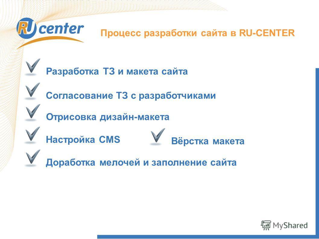 Разработка ТЗ и макета сайтаСогласование ТЗ с разработчикамиОтрисовка дизайн-макетаНастройка CMS Вёрстка макета Доработка мелочей и заполнение сайта Процесс разработки сайта в RU-CENTER