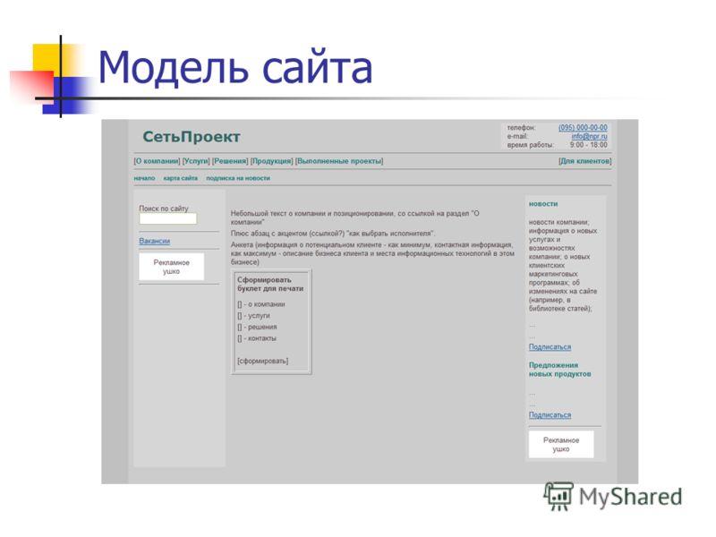 Модель сайта