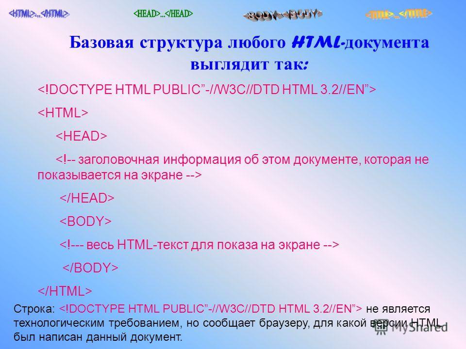 Базовая структура любого HTML- документа выглядит так :          Строка: не является технологическим требованием, но сообщает браузеру, для какой версии HTML был написан данный документ.