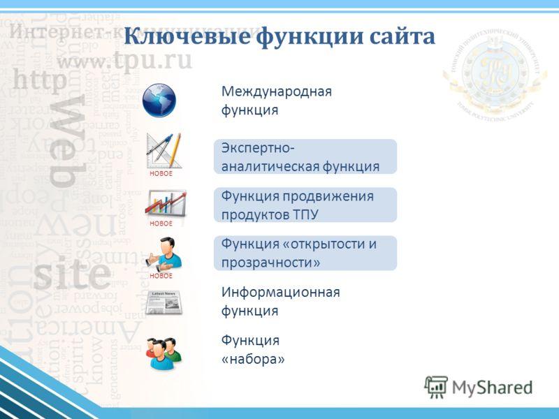 Ключевые функции сайта Экспертно- аналитическая функция Международная функция Функция «открытости и прозрачности» Функция продвижения продуктов ТПУ Информационная функция Функция «набора» НОВОЕ