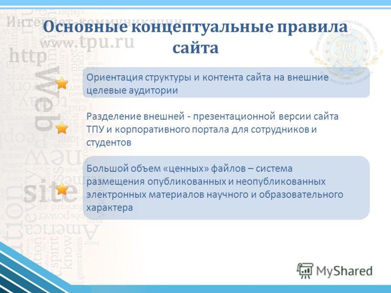 Основные концептуальные правила сайта Ориентация структуры и контента сайта на внешние целевые аудитории Разделение внешней - презентационной версии сайта ТПУ и корпоративного портала для сотрудников и студентов Большой объем «ценных» файлов – систем
