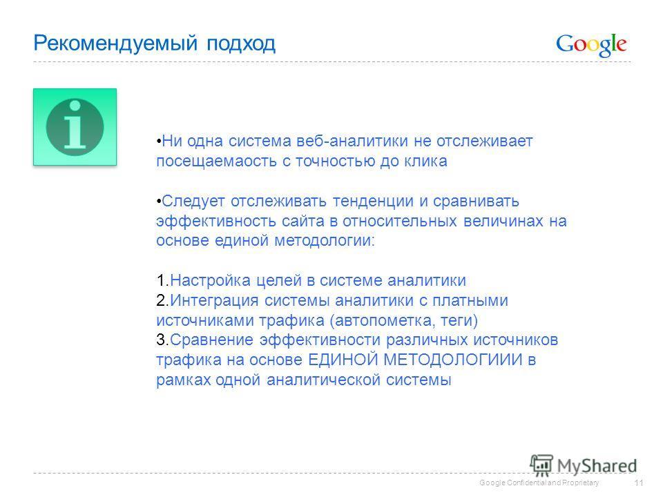 Google Confidential and Proprietary Рекомендуемый подход 11 Ни одна система веб-аналитики не отслеживает посещаемaость с точностью до клика Следует отслеживать тенденции и сравнивать эффективность сайта в относительных величинах на основе единой мето