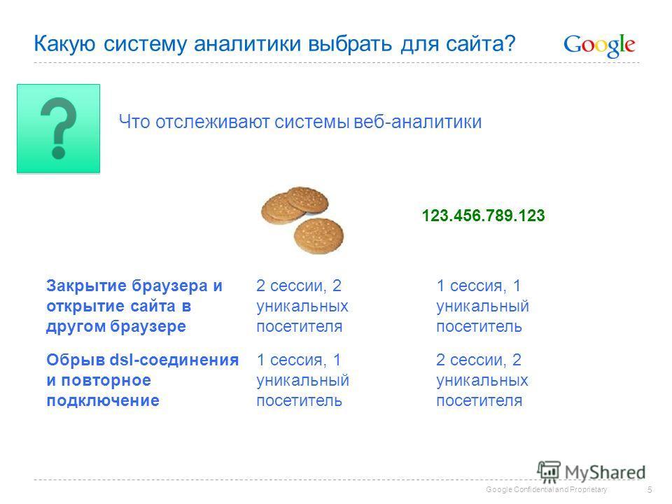Google Confidential and Proprietary 5 Какую систему аналитики выбрать для сайта? Закрытие браузера и открытие сайта в другом браузере 2 сессии, 2 уникальных посетителя 1 сессия, 1 уникальный посетитель Обрыв dsl-соединения и повторное подключение 1 с