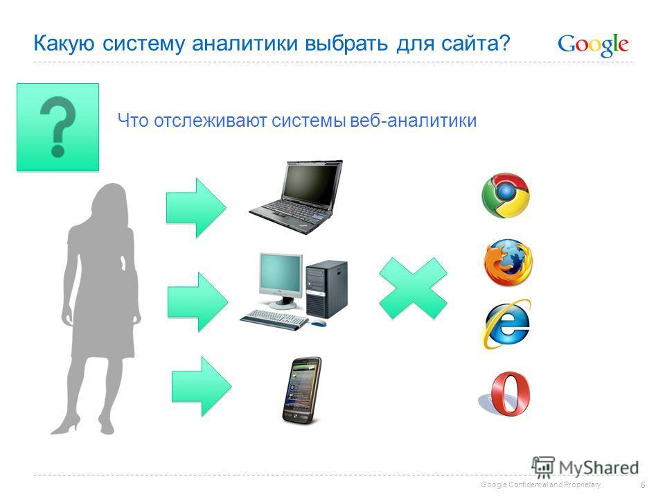 Google Confidential and Proprietary 6 Какую систему аналитики выбрать для сайта? Что отслеживают системы веб-аналитики
