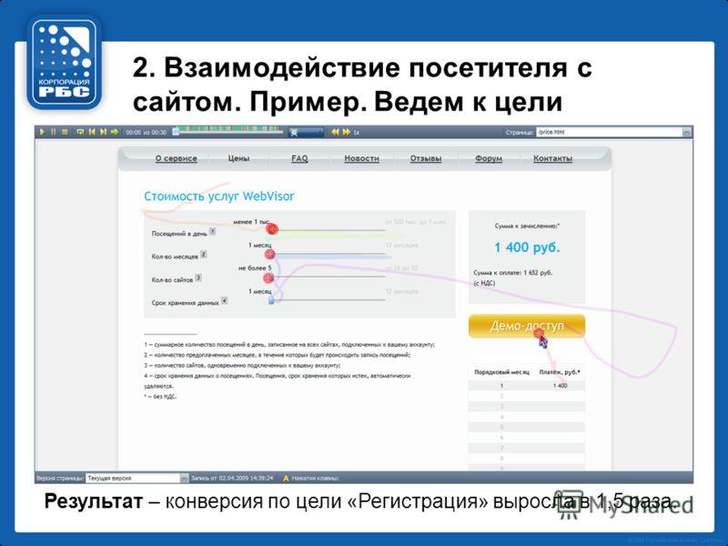2. Взаимодействие посетителя с сайтом. Пример. Ведем к цели Результат – конверсия по цели «Регистрация» выросла в 1,5 раза.