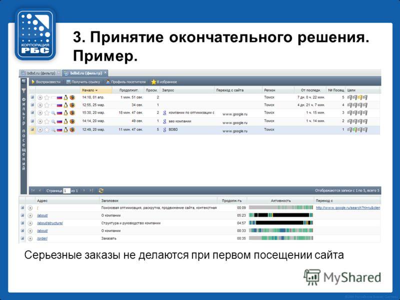 3. Принятие окончательного решения. Пример. Серьезные заказы не делаются при первом посещении сайта