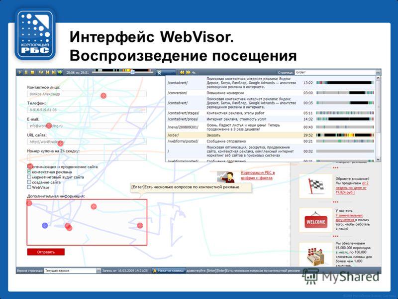 Интерфейс WebVisor. Воспроизведение посещения
