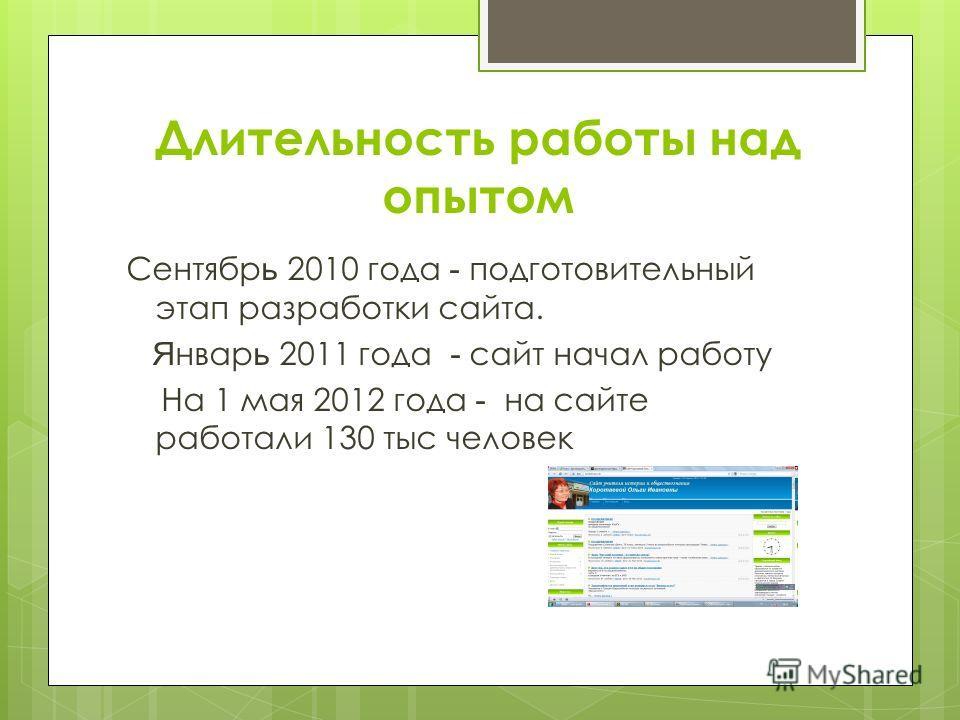 Длительность работы над опытом Сентябр ь 2010 года - подготовительный этап разработки сайта. Я нвар ь 2011 года - сайт начал работу На 1 мая 2012 года - на сайте работали 130 тыс человек