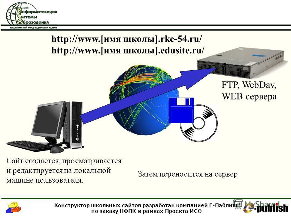 Конструктор школьных сайтов разработан компанией Е-Паблиш по заказу НФПК в рамках Проекта ИСО Сайт создается, просматривается и редактируется на локальной машине пользователя. FTP, WebDav, WEB сервера Затем переносится на сервер http://www.[имя школы