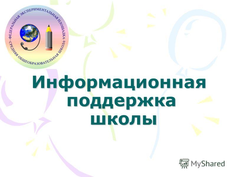 Информационная поддержка школы Информационная поддержка школы