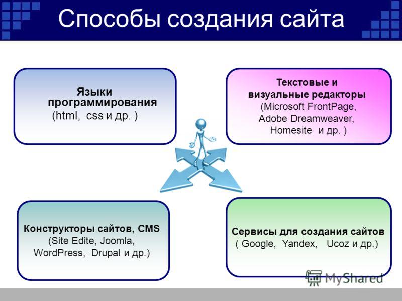 Презентация по информатике создание сайтов как сделать свое радио для сайта