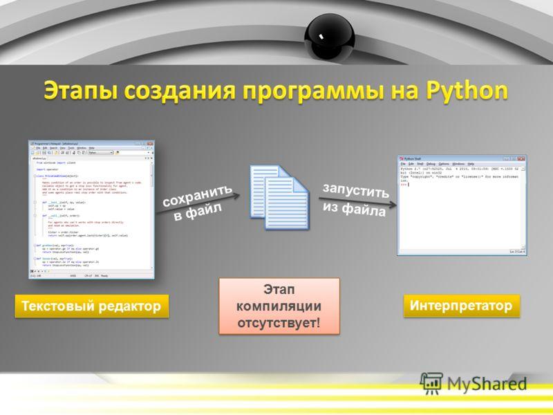 Текстовый редактор запустить Интерпретатор сохранить в файл из файла Этап компиляции отсутствует!