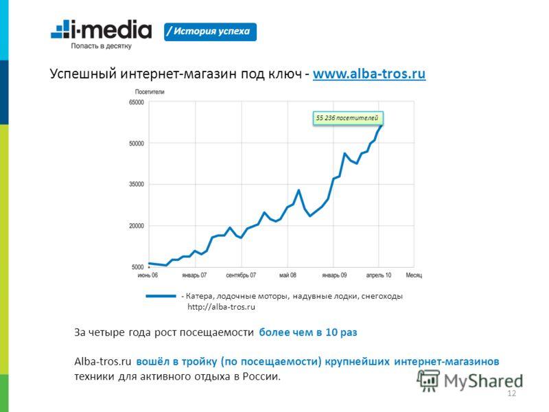 Успешный интернет-магазин под ключ - www.alba-tros.ru / История успеха - Катера, лодочные моторы, надувные лодки, снегоходы http://alba-tros.ru За четыре года рост посещаемости более чем в 10 раз Alba-tros.ru вошёл в тройку (по посещаемости) крупнейш