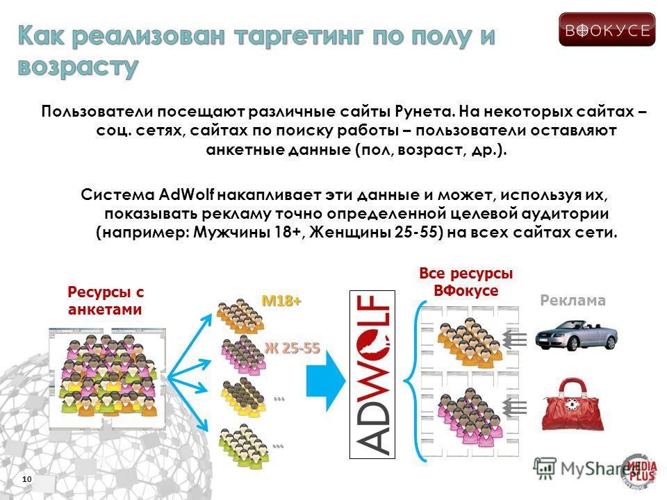 10 Пользователи посещают различные сайты Рунета. На некоторых сайтах – соц. сетях, сайтах по поиску работы – пользователи оставляют анкетные данные (пол, возраст, др.). Система AdWolf накапливает эти данные и может, используя их, показывать рекламу т