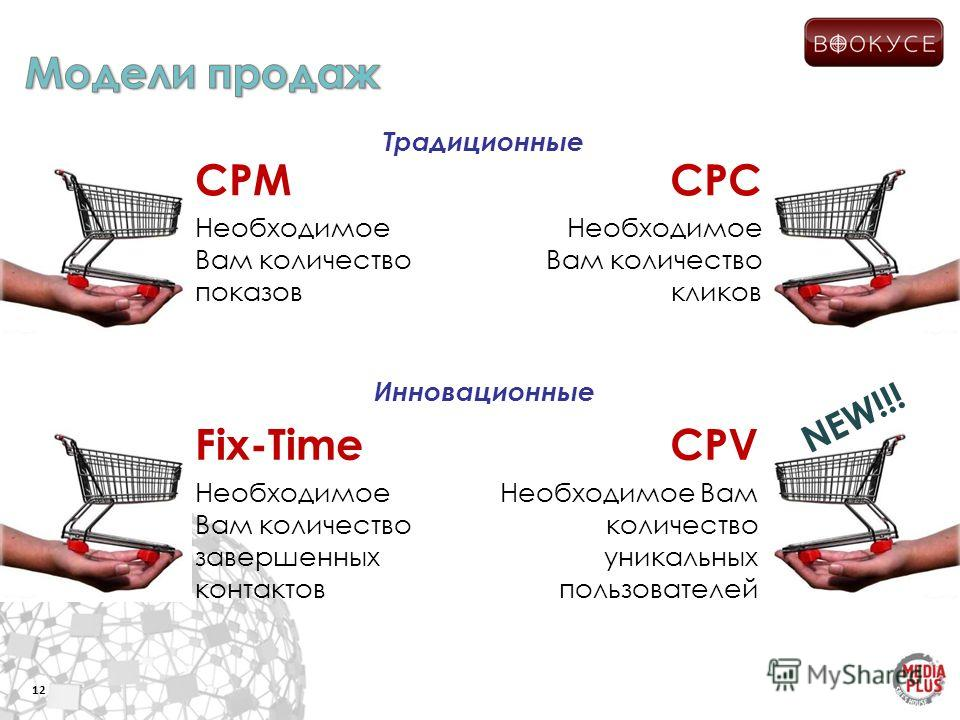12 NEW!!! Традиционные Инновационные CPM Необходимое Вам количество показов Fix-Time Необходимое Вам количество завершенных контактов CPC Необходимое Вам количество кликов CPV Необходимое Вам количество уникальных пользователей