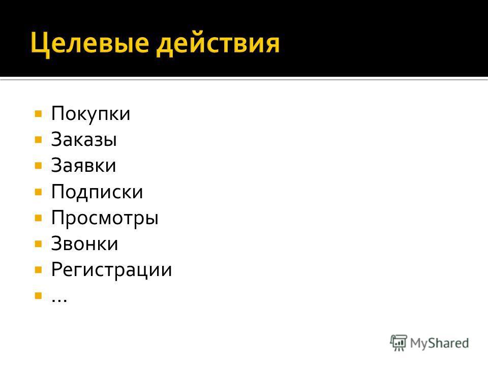 Покупки Заказы Заявки Подписки Просмотры Звонки Регистрации …