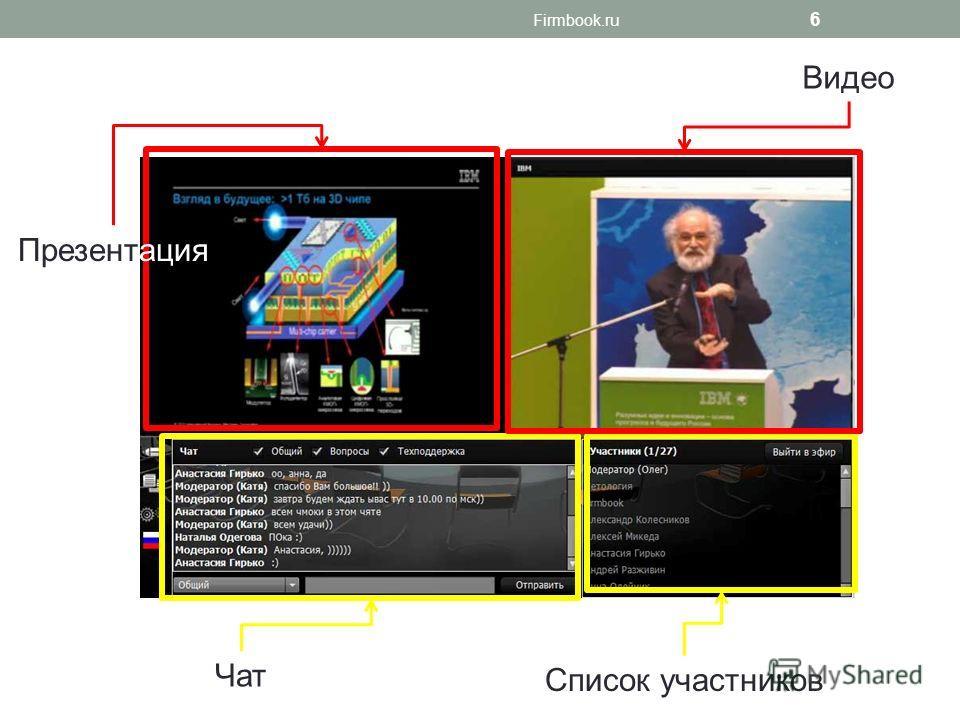 Firmbook.ru 6 Чат Список участников Презентация Видео
