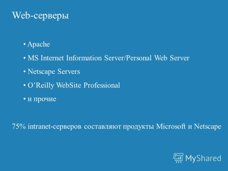 Возможности ПО Web-сервера Управление сайтом администрирование проверка целостности сайта (Linkbot Pro, Big Brother, SiteInspector) мертвые ссылки страницы- сироты Разработка сайта Электронная коммерция