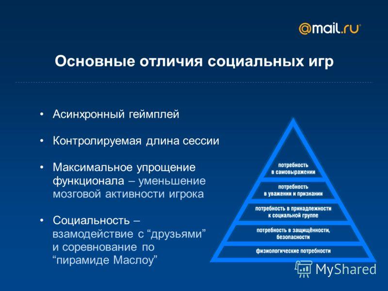 Асинхронный геймплей Контролируемая длина сессии Максимальное упрощение функционала – уменьшение мозговой активности игрока Социальность – взамодействие с друзьями и соревнование по пирамиде Маслоу Основные отличия социальных игр