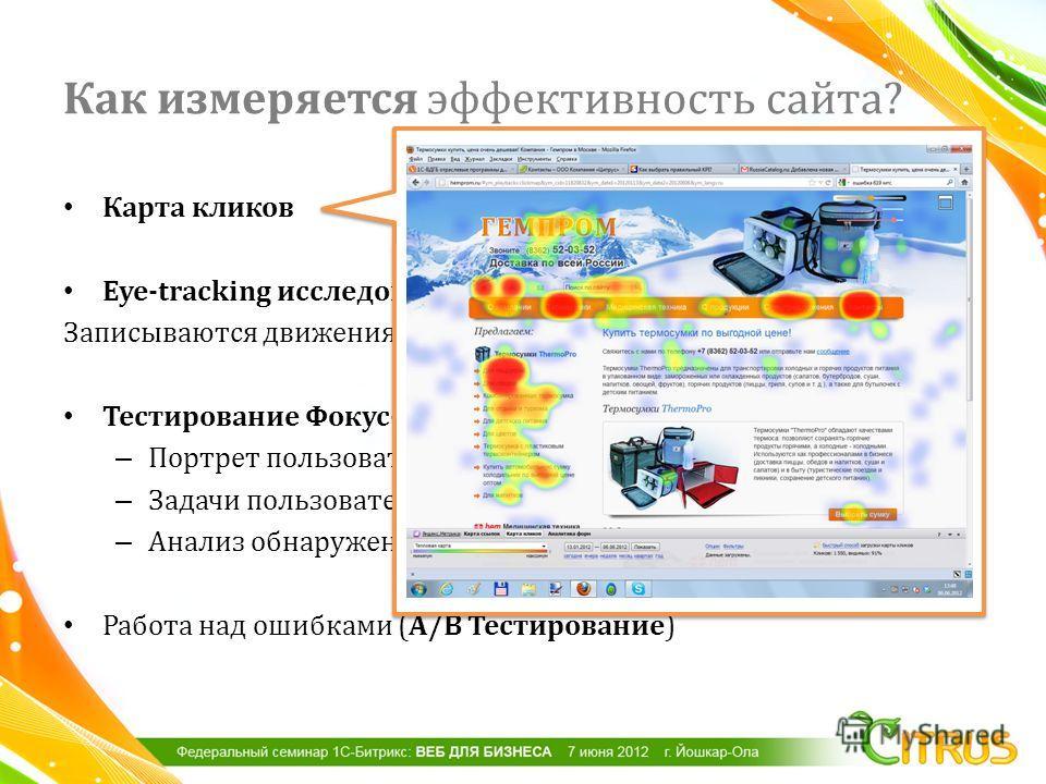 Как измеряется эффективность сайта ? Карта кликов Еуе -tracking исследования Записываются движения глаз пользователя. Тестирование Фокус - группой – Портрет пользователя – Задачи пользователей – Анализ обнаруженных проблем Работа над ошибками ( А / В