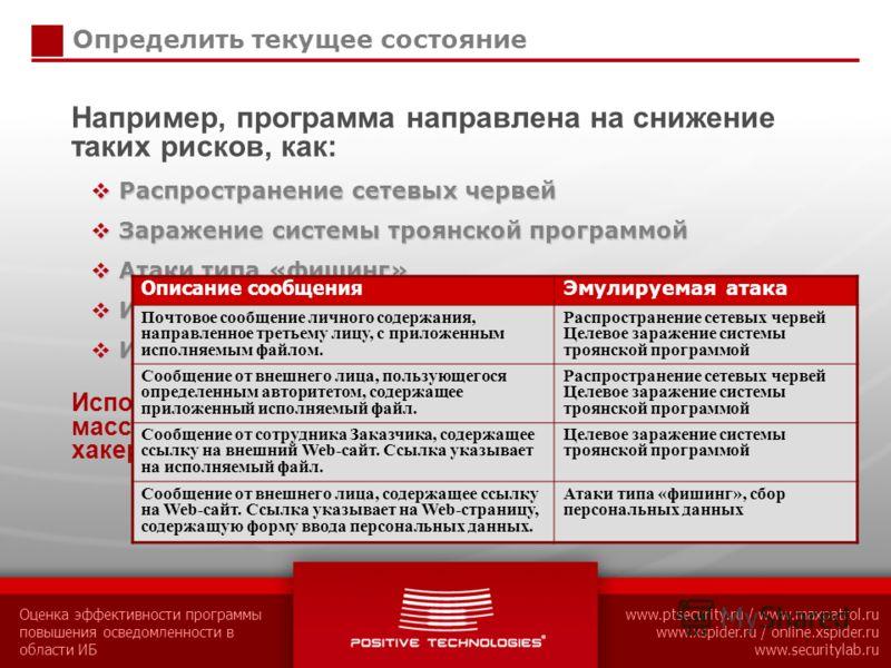 Оценка эффективности программы повышения осведомленности в области ИБ www.ptsecurity.ru / www.maxpatrol.ru www.xspider.ru / online.xspider.ru www.securitylab.ru Определить текущее состояние Например, программа направлена на снижение таких рисков, как