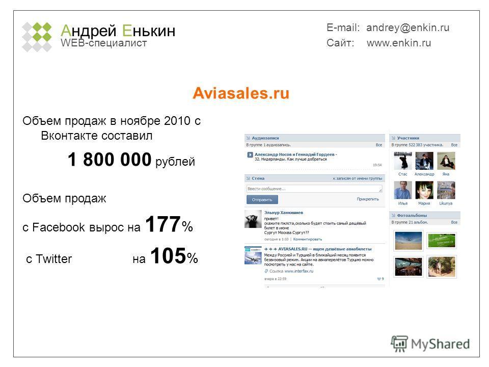Андрей Енькин WEB-специалист E-mail: andrey@enkin.ru Сайт: www.enkin.ru Объем продаж в ноябре 2010 с Вконтакте составил 1 800 000 рублей Объем продаж с Facebook вырос на 177 % с Twitter на 105 % Aviasales.ru
