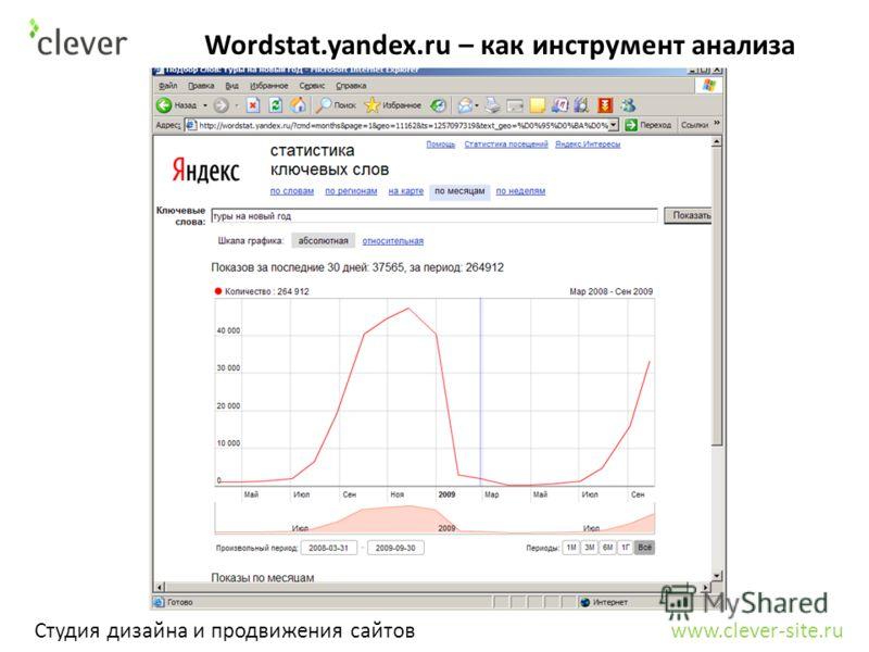 Студия дизайна и продвижения сайтов www.clever-site.ru Wordstat.yandex.ru – как инструмент анализа