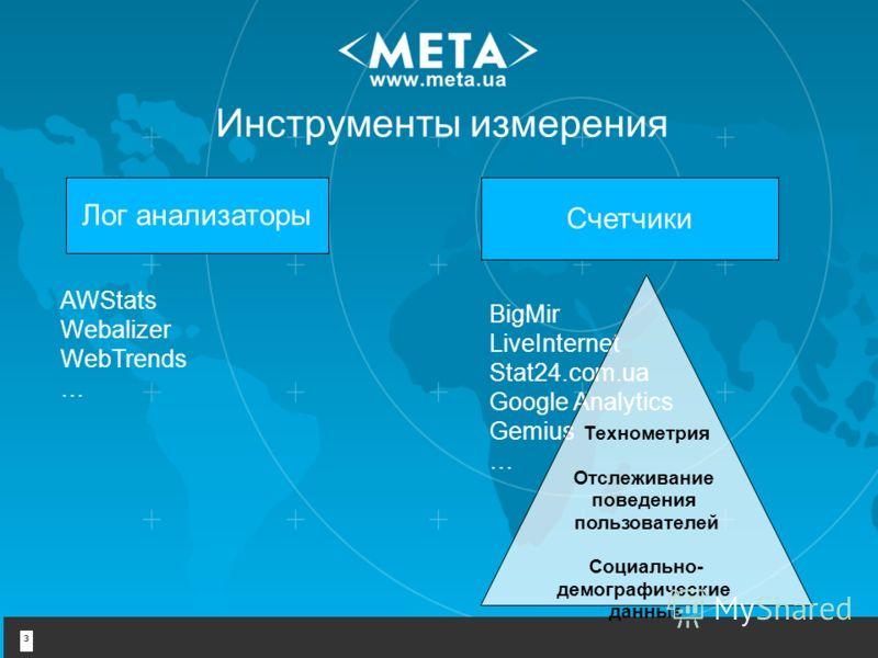 3 Инструменты измерения Лог анализаторы Счетчики AWStats Webalizer WebTrends … BigMir LiveInternet Stat24.com.ua Google Analytics Gemius … Технометрия Отслеживание поведения пользователей Социально- демографические данные