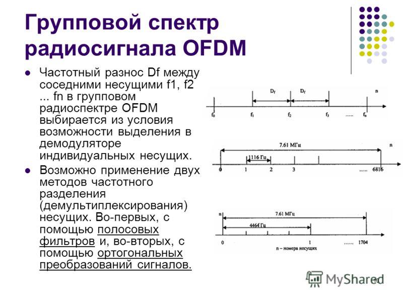 10 Групповой спектр радиосигнала OFDM Частотный разнос Df между соседними несущими f1, f2... fn в групповом радиоспектре OFDM выбирается из условия возможности выделения в демодуляторе индивидуальных несущих. Возможно применение двух методов частотно