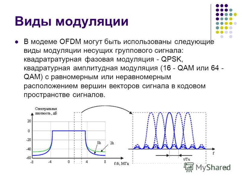 12 Виды модуляции В модеме OFDM могут быть использованы следующие виды модуляции несущих группового сигнала: квадратратурная фазовая модуляция - QPSK, квадратурная амплитудная модуляция (16 - QAM или 64 - QAM) с равномерным или неравномерным располож