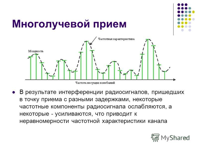 13 Многолучевой прием В результате интерференции радиосигналов, пришедших в точку приема с разными задержками, некоторые частотные компоненты радиосигнала ослабляются, а некоторые - усиливаются, что приводит к неравномерности частотной характеристики