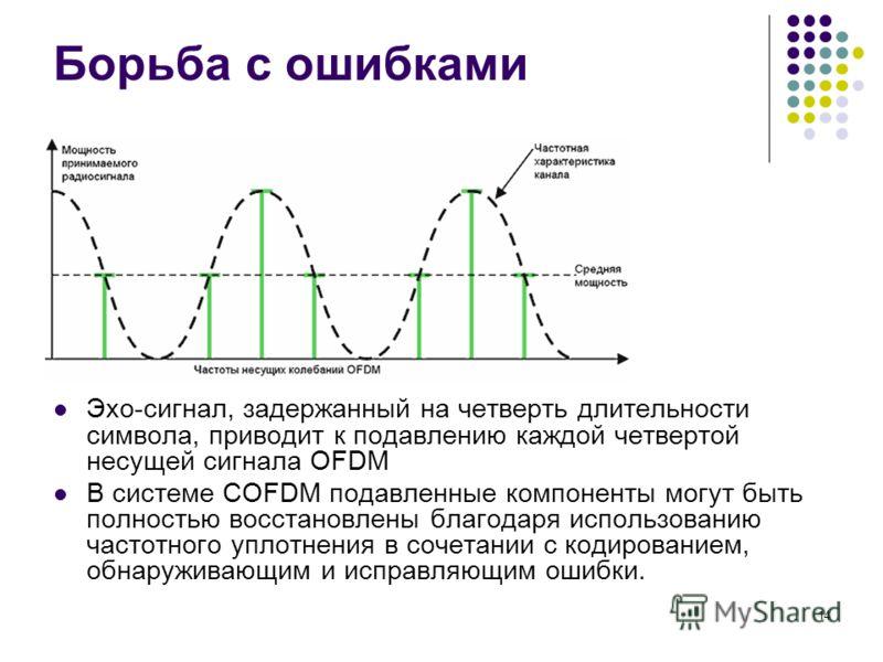 14 Борьба с ошибками Эхо-сигнал, задержанный на четверть длительности символа, приводит к подавлению каждой четвертой несущей сигнала OFDM В системе COFDM подавленные компоненты могут быть полностью восстановлены благодаря использованию частотного уп
