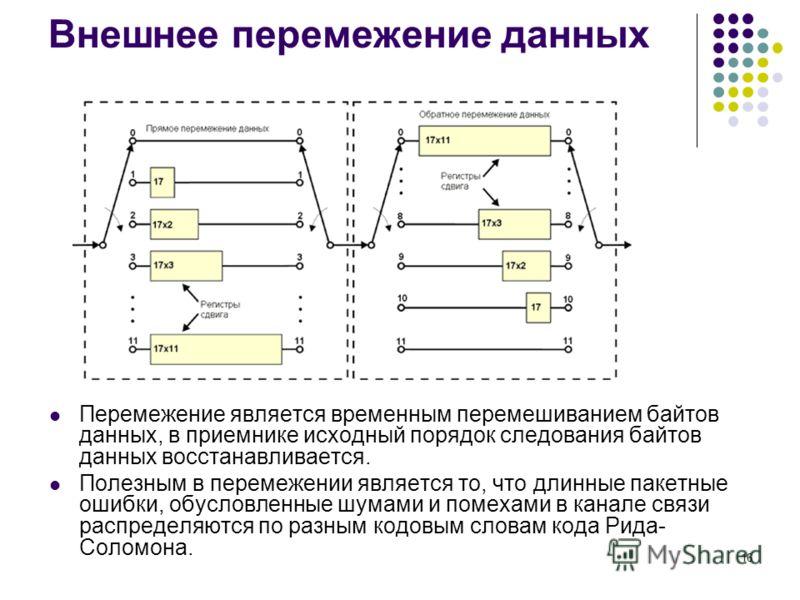 16 Внешнее перемежение данных Перемежение является временным перемешиванием байтов данных, в приемнике исходный порядок следования байтов данных восстанавливается. Полезным в перемежении является то, что длинные пакетные ошибки, обусловленные шумами