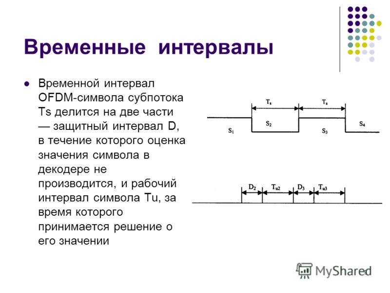 9 Временные интервалы Временной интервал OFDM-символа субпотока Ts делится на две части защитный интервал D, в течение которого оценка значения символа в декодере не производится, и рабочий интервал символа Тu, за время которого принимается решение о