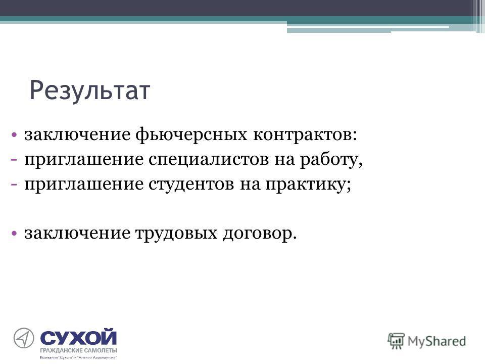 Результат заключение фьючерсных контрактов: -приглашение специалистов на работу, -приглашение студентов на практику; заключение трудовых договор.