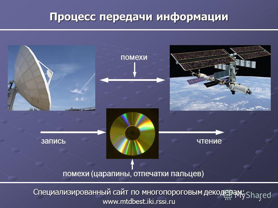 2 Процесс передачи информации Специализированный сайт по многопороговым декодерам: www.mtdbest.iki.rssi.ru помехи чтениезапись помехи (царапины, отпечатки пальцев)