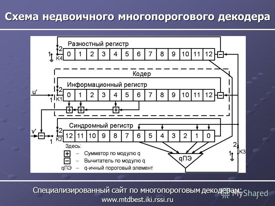 7 Схема недвоичного многопорогового декодера Специализированный сайт по многопороговым декодерам: www.mtdbest.iki.rssi.ru