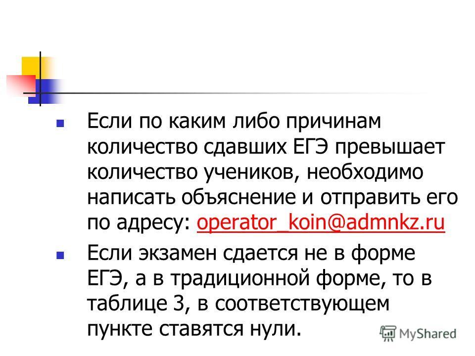 Если по каким либо причинам количество сдавших ЕГЭ превышает количество учеников, необходимо написать объяснение и отправить его по адресу: operator_koin@admnkz.ruoperator_koin@admnkz.ru Если экзамен сдается не в форме ЕГЭ, а в традиционной форме, то