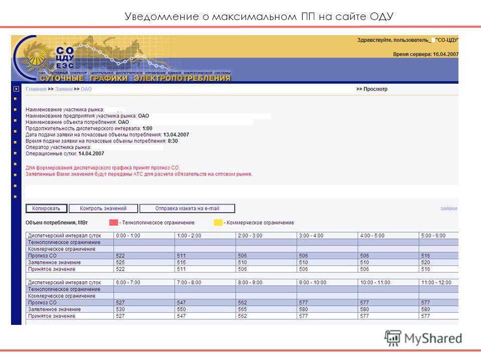 Уведомление о максимальном ПП на сайте ОДУ