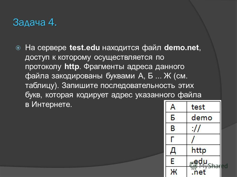 Задача 4. На сервере test.edu находится файл demo.net, доступ к которому осуществляется по протоколу http. Фрагменты адреса данного файла закодированы буквами А, Б... Ж (см. таблицу). Запишите последовательность этих букв, которая кодирует адрес указ