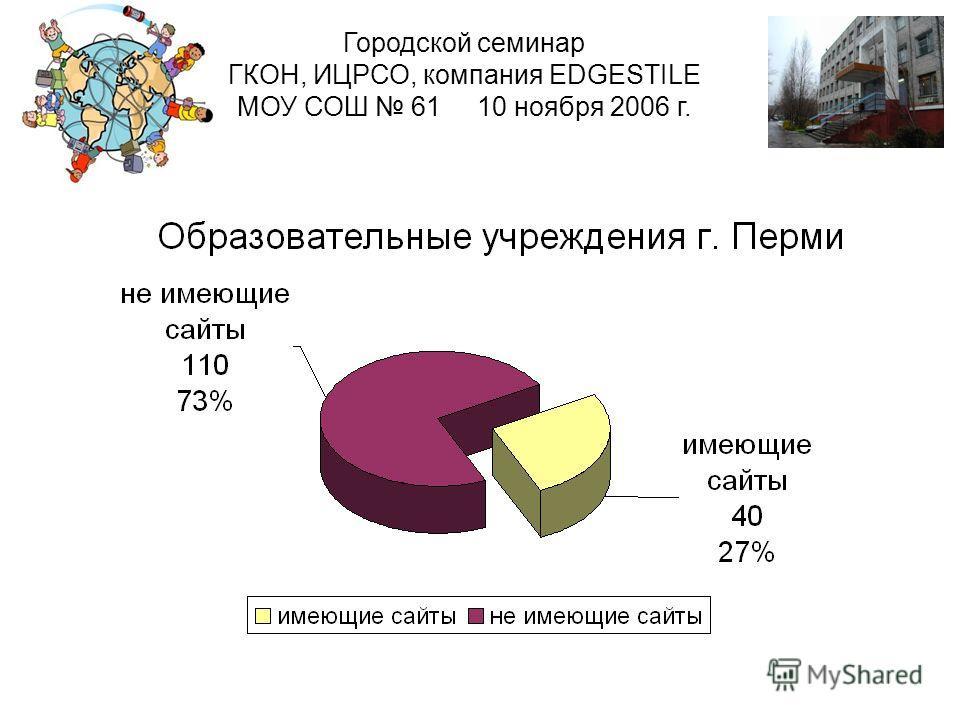 Городской семинар ГКОН, ИЦРСО, компания EDGESTILE МОУ СОШ 61 10 ноября 2006 г.