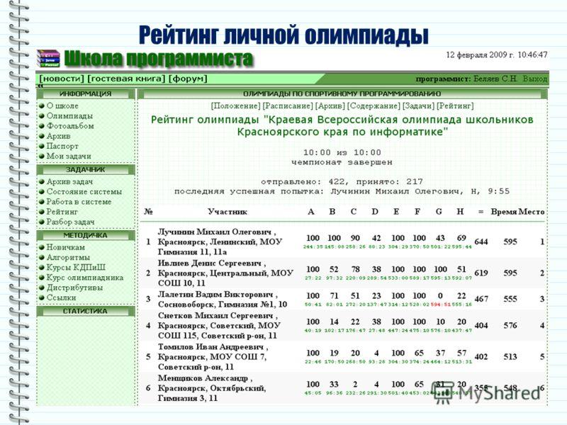 Рейтинг личной олимпиады