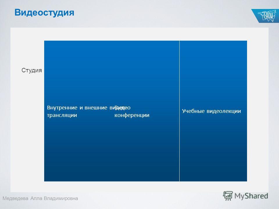Студия осуществляет Видеостудия Медведева Алла Владимировна Видео конференции Учебные видеолекции Внутренние и внешние видео- трансляции Видеостудия