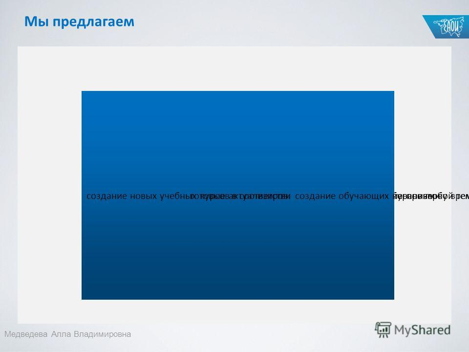 Мы предлагаем Медведева Алла Владимировна готовые актуализированные курсы, прошедшие проверку временем и используемые в учебном процессесоздание новых учебных курсов в соответствии с современными требованиямисоздание обучающих курсов любой тематики с