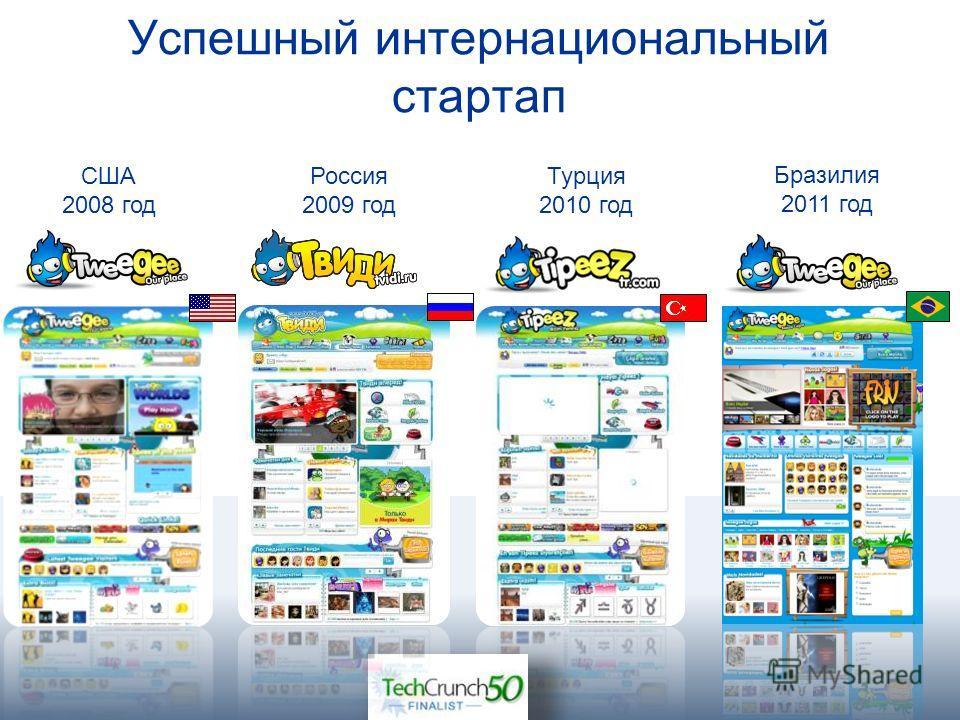 Успешный интернациональный стартап США 2008 год Россия 2009 год Турция 2010 год Бразилия 2011 год