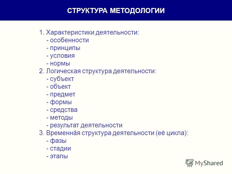 1. Характеристики деятельности: - особенности - принципы - условия - нормы 2. Логическая структура деятельности: - субъект - объект - предмет - формы - средства - методы - результат деятельности 3. Временнáя структура деятельности (её цикла): - фазы