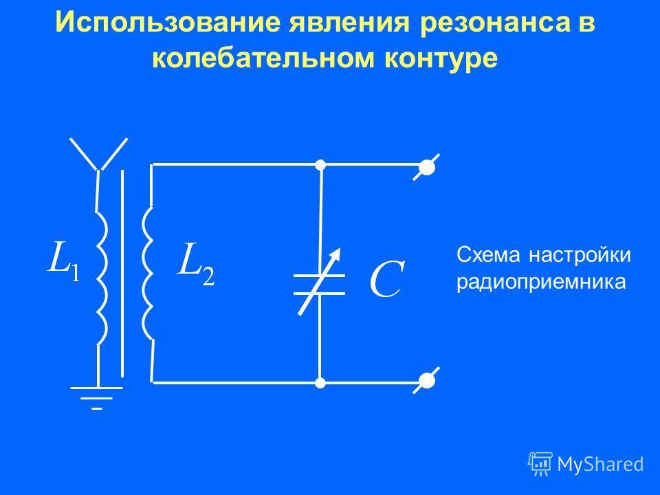 Использование явления резонанса в колебательном контуре Схема настройки радиоприемника